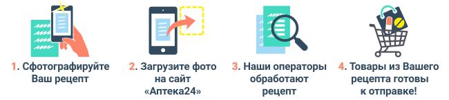 Онлайн кредит в Северодонецк